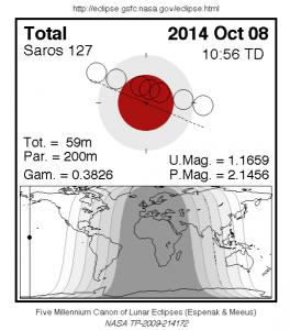 Screen Shot 2014-09-26 at 1.15.14 PM