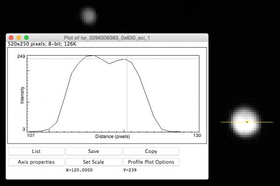 Pluto's light profile.