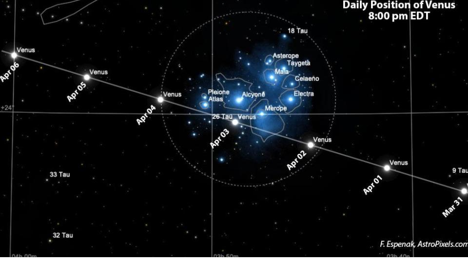 It's time to view the Pleiades