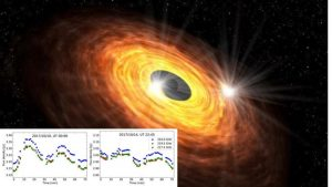 Twinkling heart of the Milky Way spotted