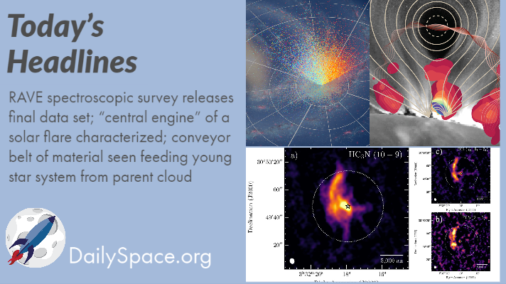 """RAVE spectroscopic survey releases final data set; """"central engine"""" of a solar flare characterized; conveyor belt of material seen feeding young star system from parent cloud"""