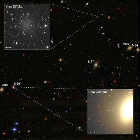 "Galactic Census Reveals Origin of Most ""Extreme"" Galaxies"