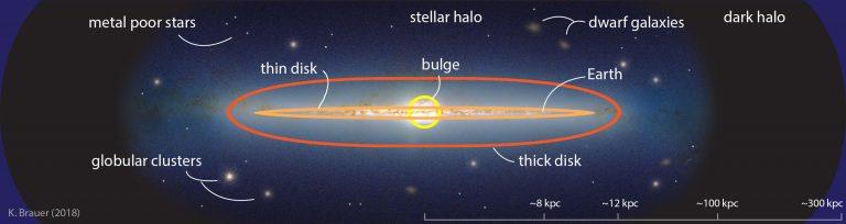 Rocky Planet Orbiting Iron-Poor, Ancient Milky Way Star