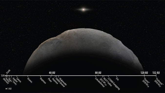 Newly Discovered Solar System Object is 'Farfarout'