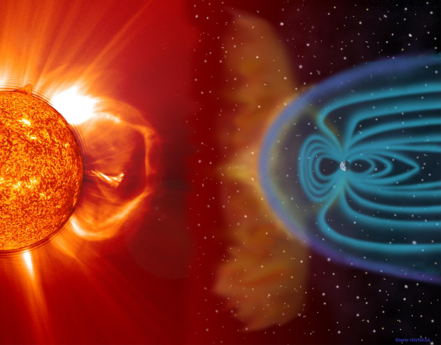 Magnetic Fields Won't Be Enough to Protect Planets Against Stellar Death