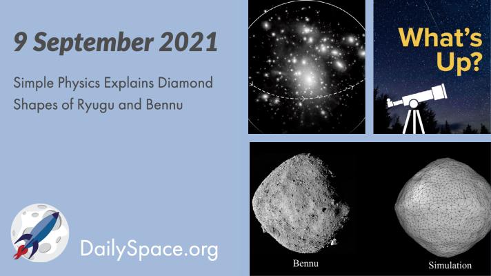 Simple Physics Explains Diamond Shapes of Ryugu and Bennu