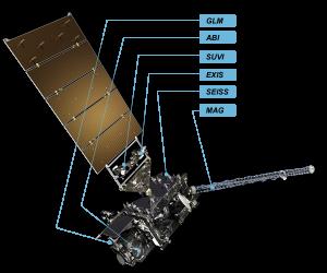 GOES_R Spacecraft. Credit: NASA/ NOAA