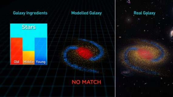 Astronomers Turn Up the Heavy Metal to Shed Light on Star Formation